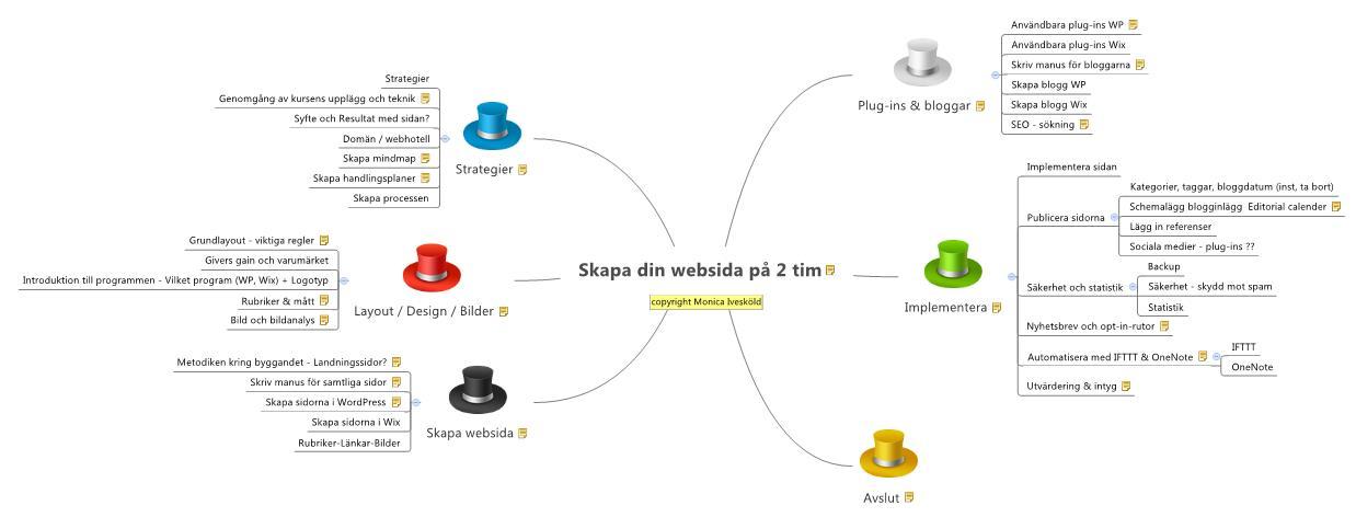 Websida på 2 tim