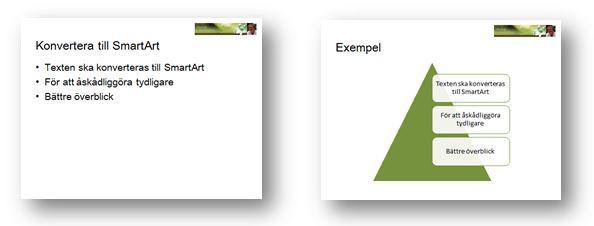 Text kontra bild med SmartArt i PPT