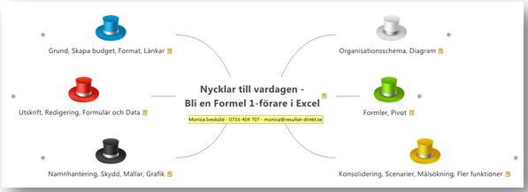 Excel innehåll