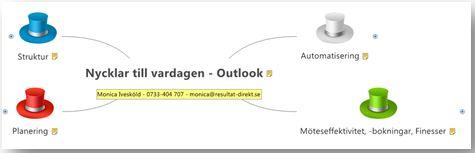 Outlook innehåll