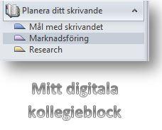 Mitt digitala kollegieblock