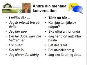 Mental konversation