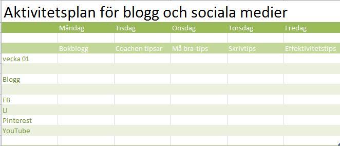 Aktivitetsplan för bloggar och inlägg